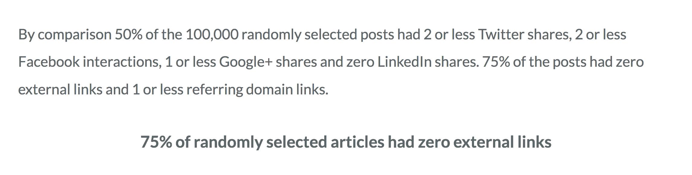 Moz BuzzSumo article detail