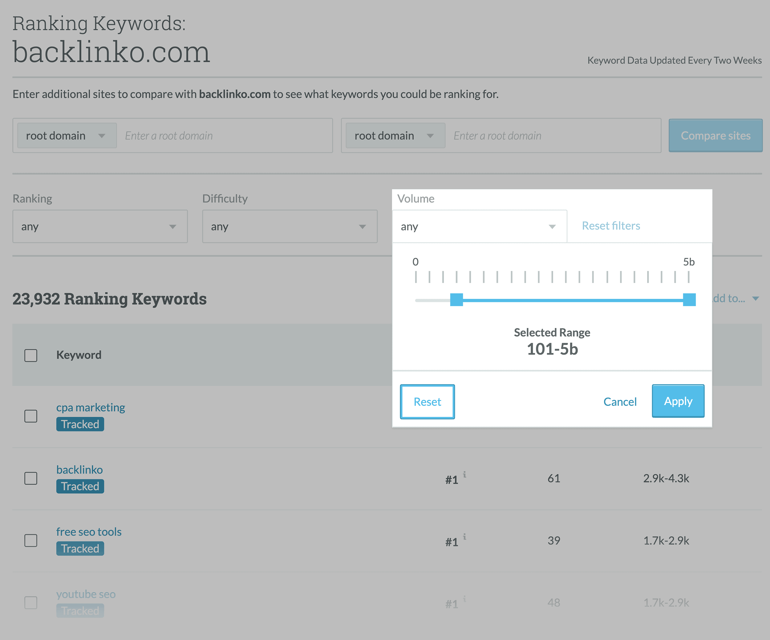 Moz explore by site filters