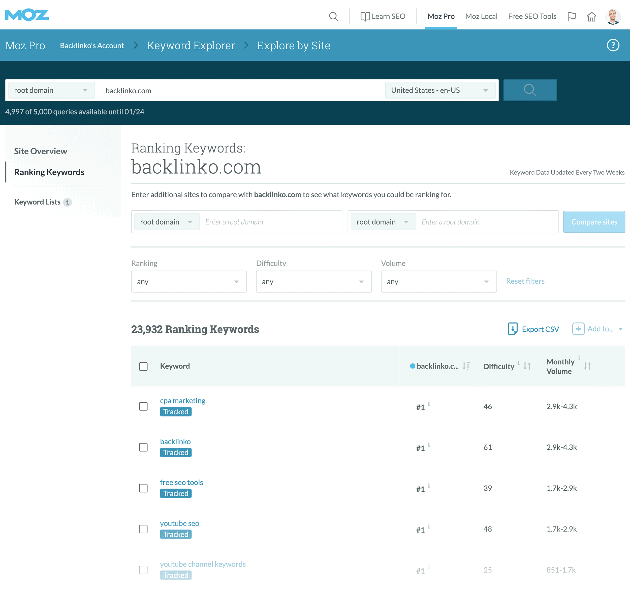 Moz explore by site