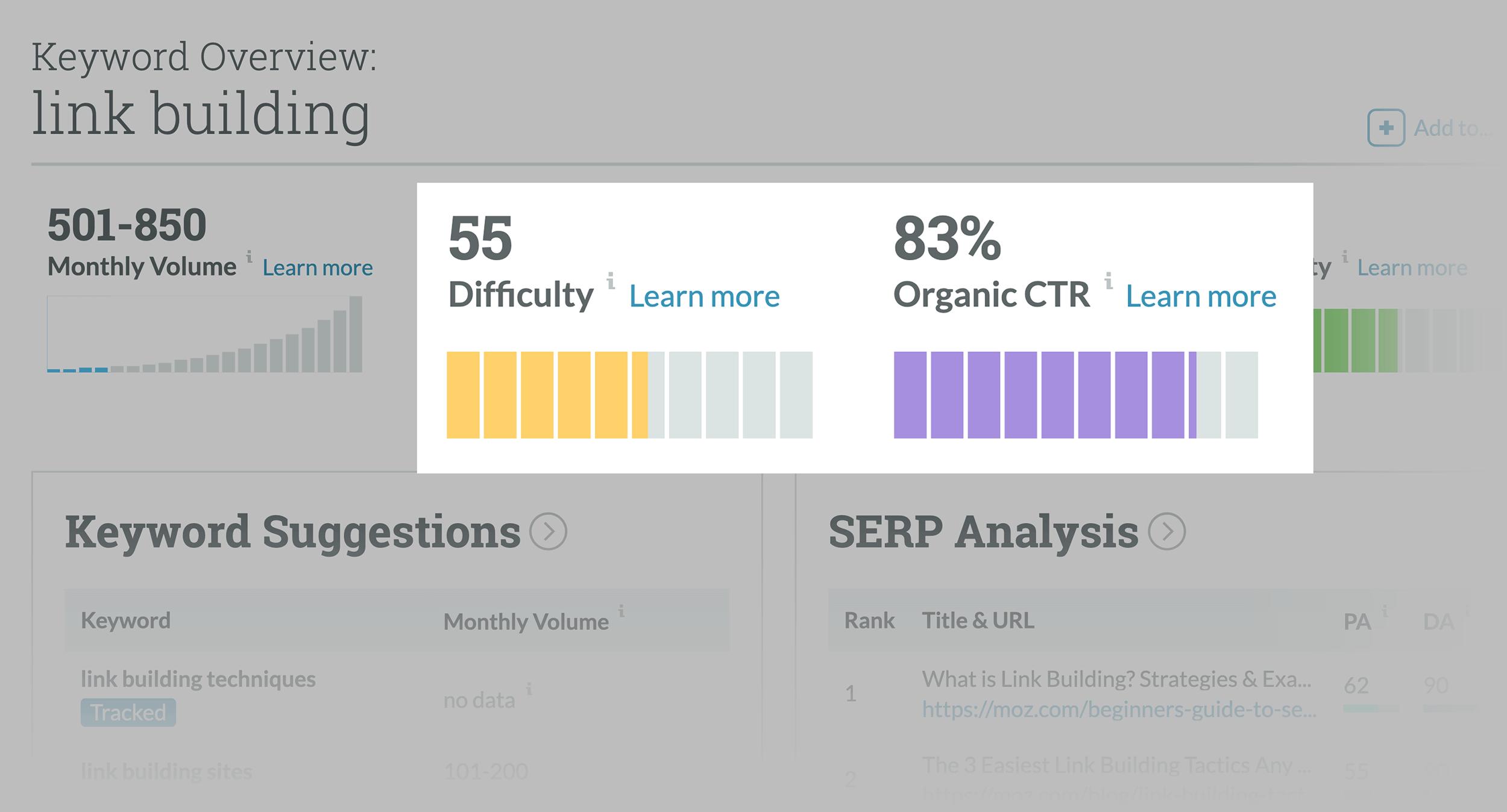 Moz Keyword Explorer – Keyword Difficulty and Organic CTR
