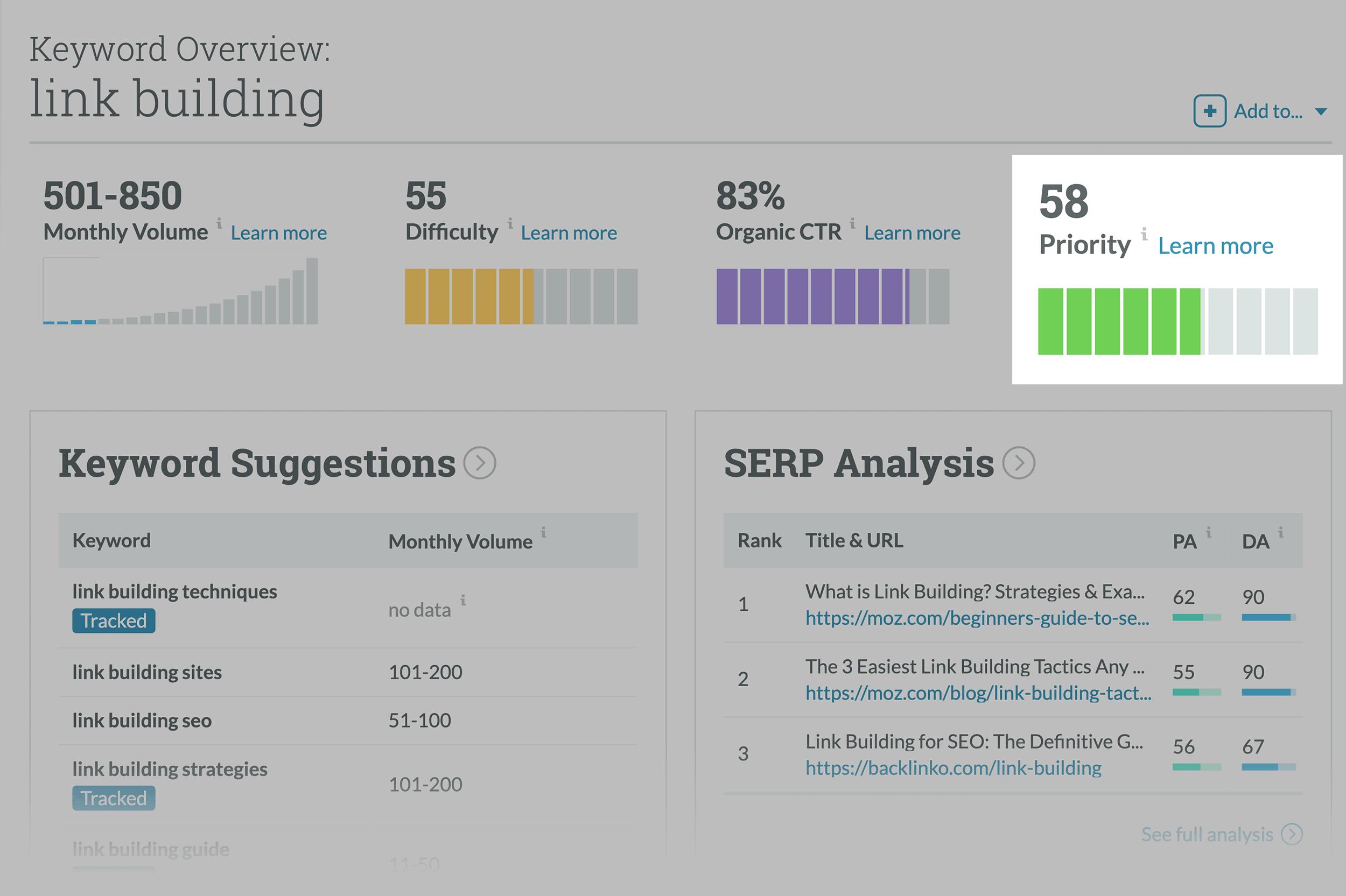 Moz Keyword Explorer – Priority Score