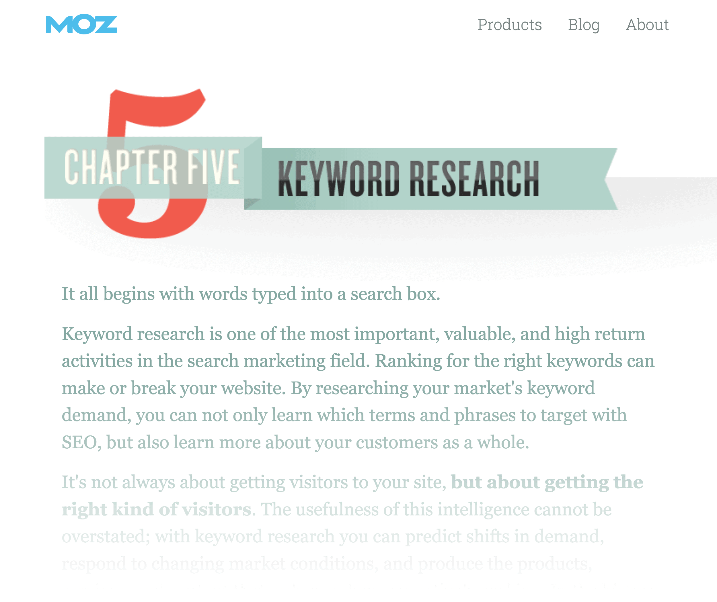 Moz – Keyword Research