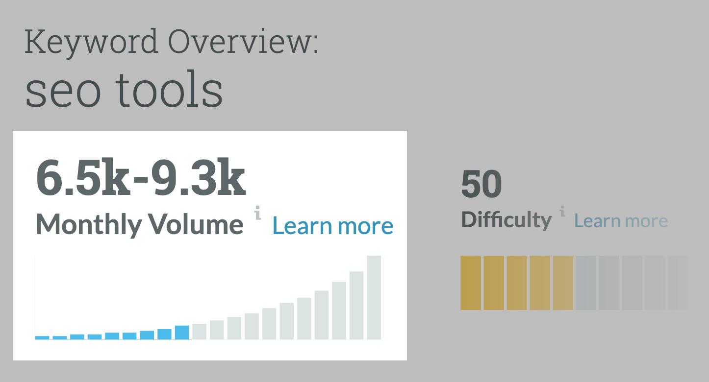 "Moz – ""seo tools"" – Search volume data"