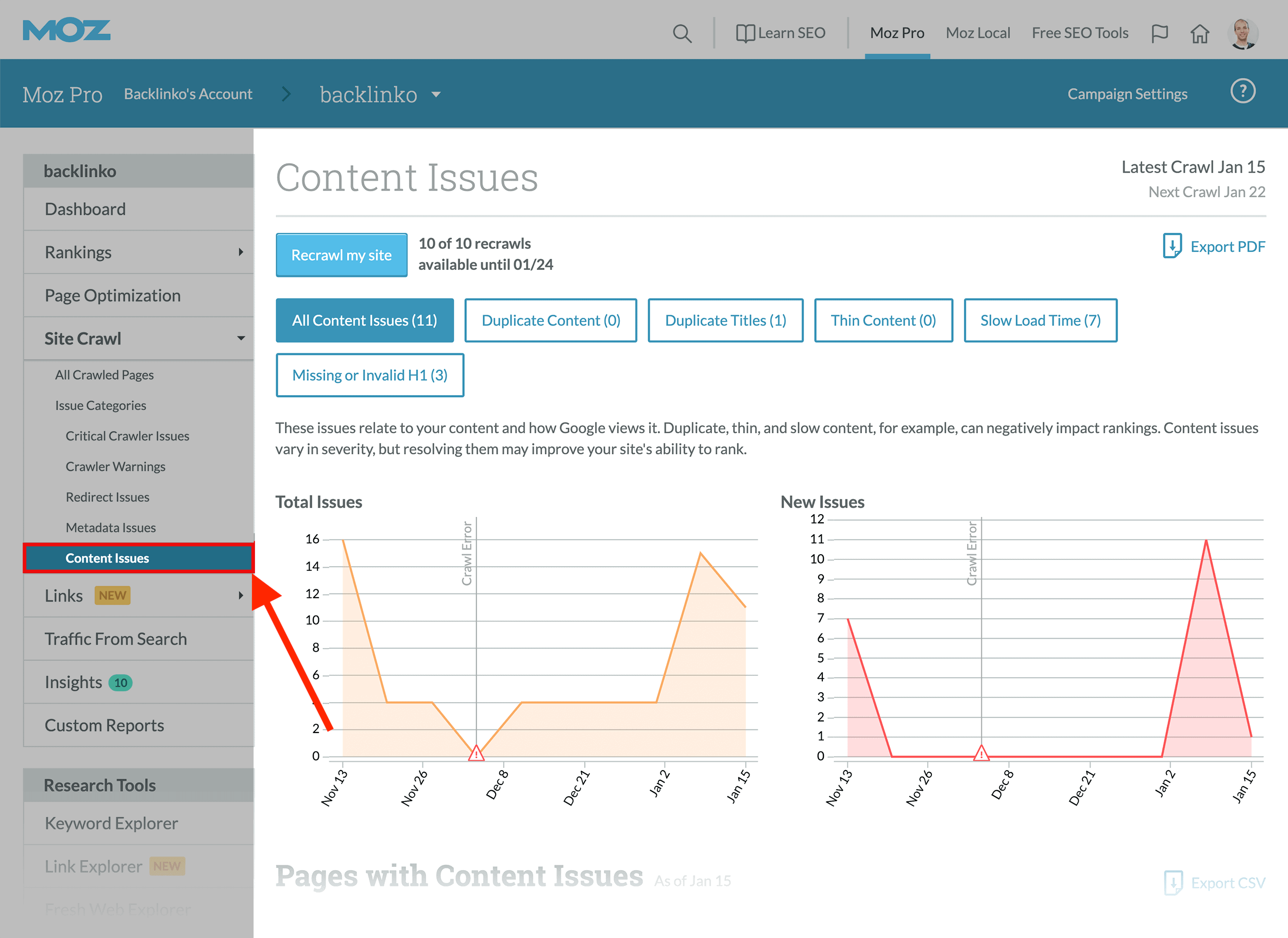 Moz site crawler content issues