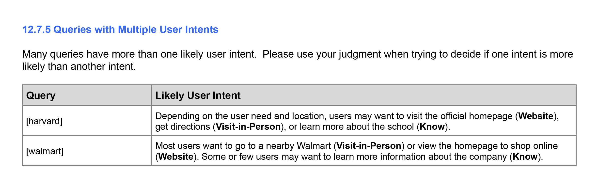 Queries with multiple user intents