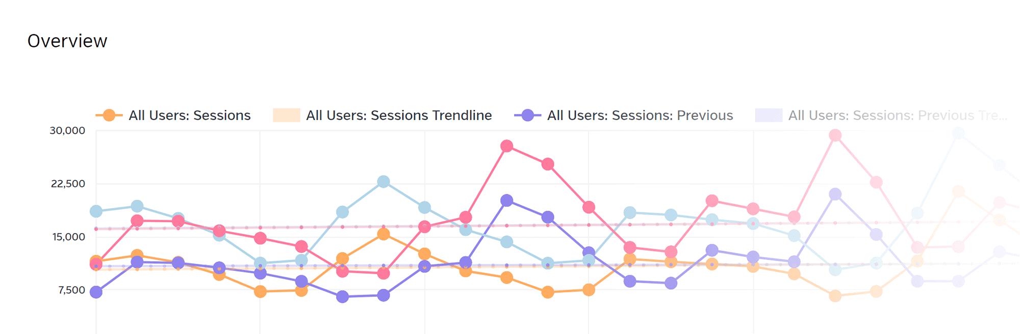 Raven Tools – Google Analytics