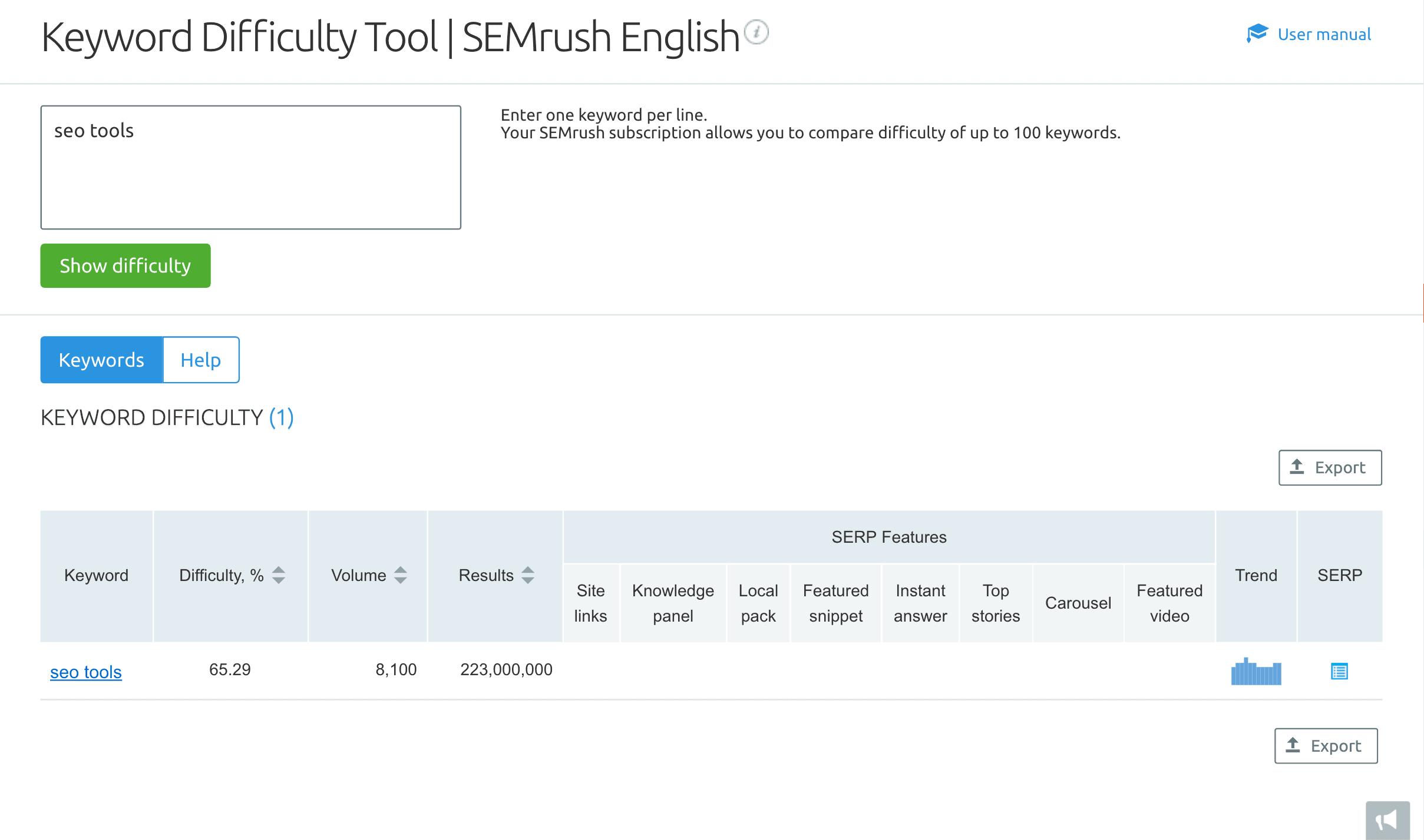 SEMRush – Keyword Difficulty