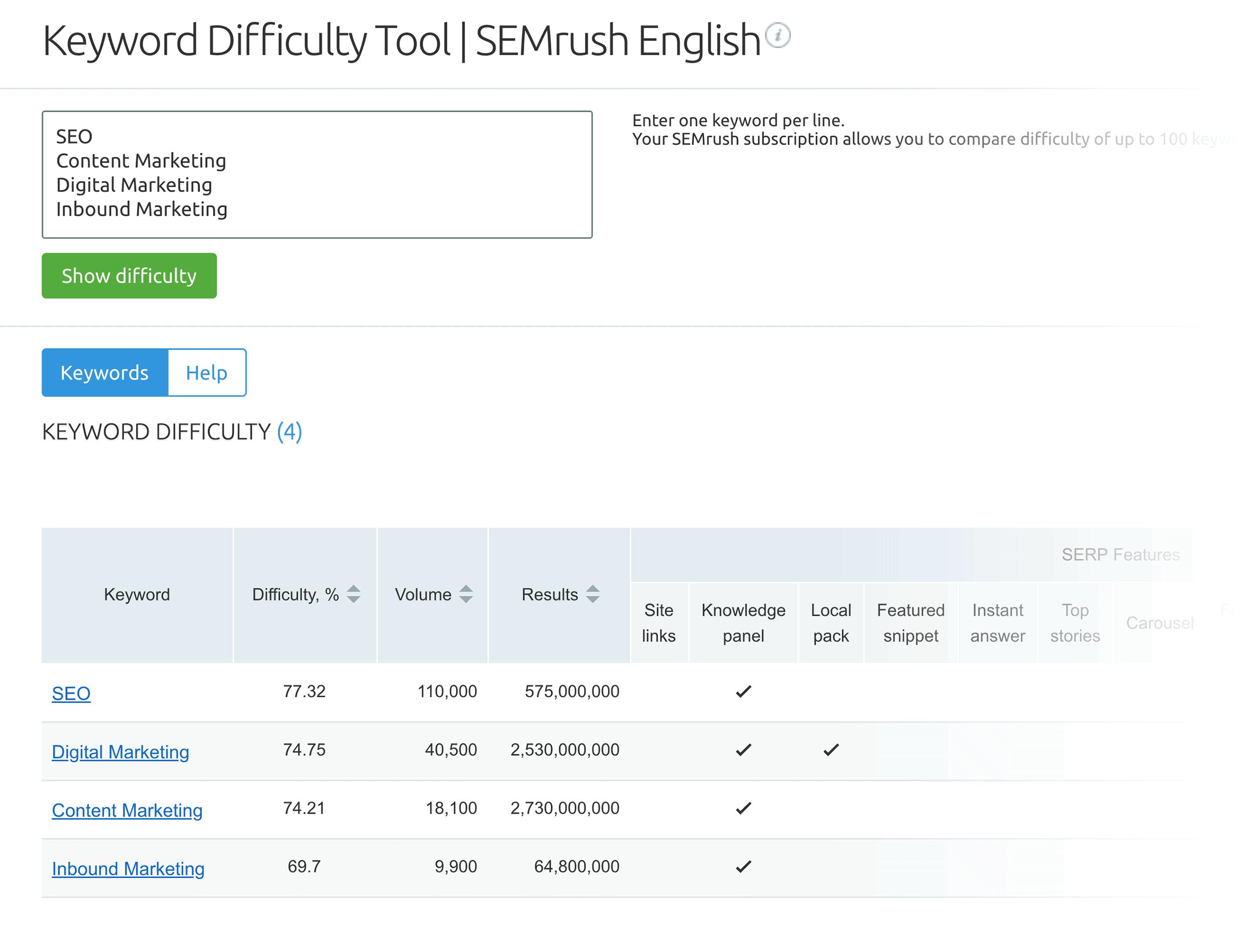 SEMRush - Keyword Difficulty - Più parole chiave