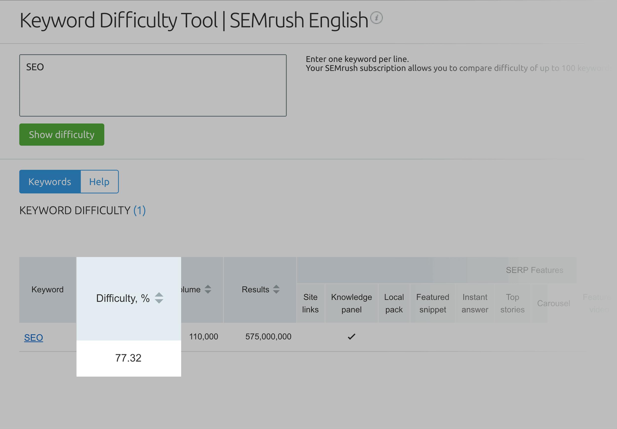 SEMRush - Keyword Difficulty - Risultati