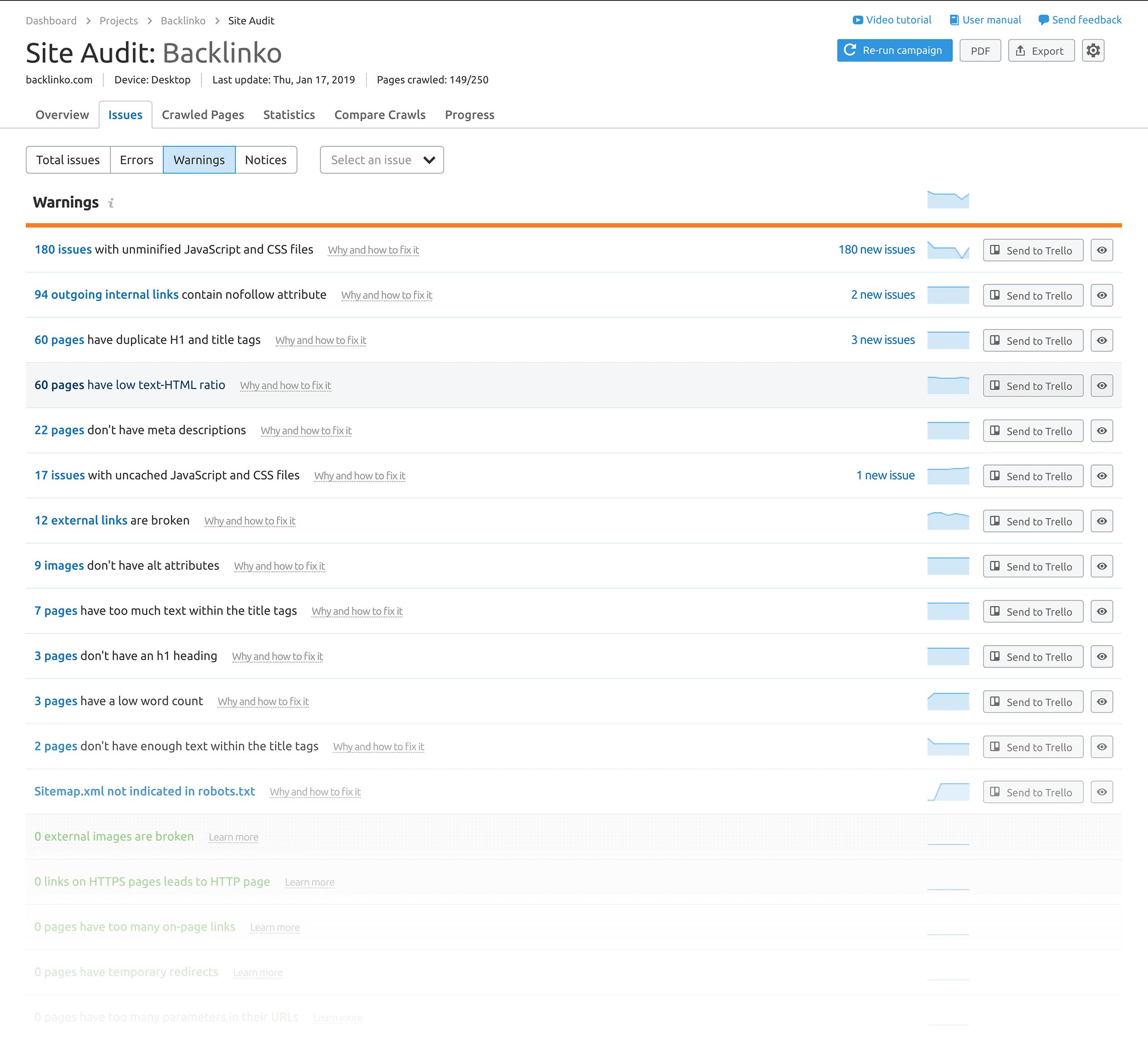 SEMRush - Verifica del sito - Visualizza gli avvisi