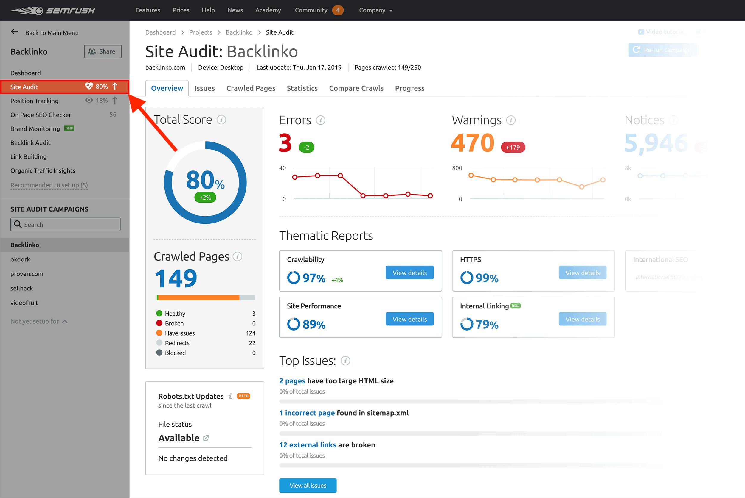 SEMRush - Verifica del sito