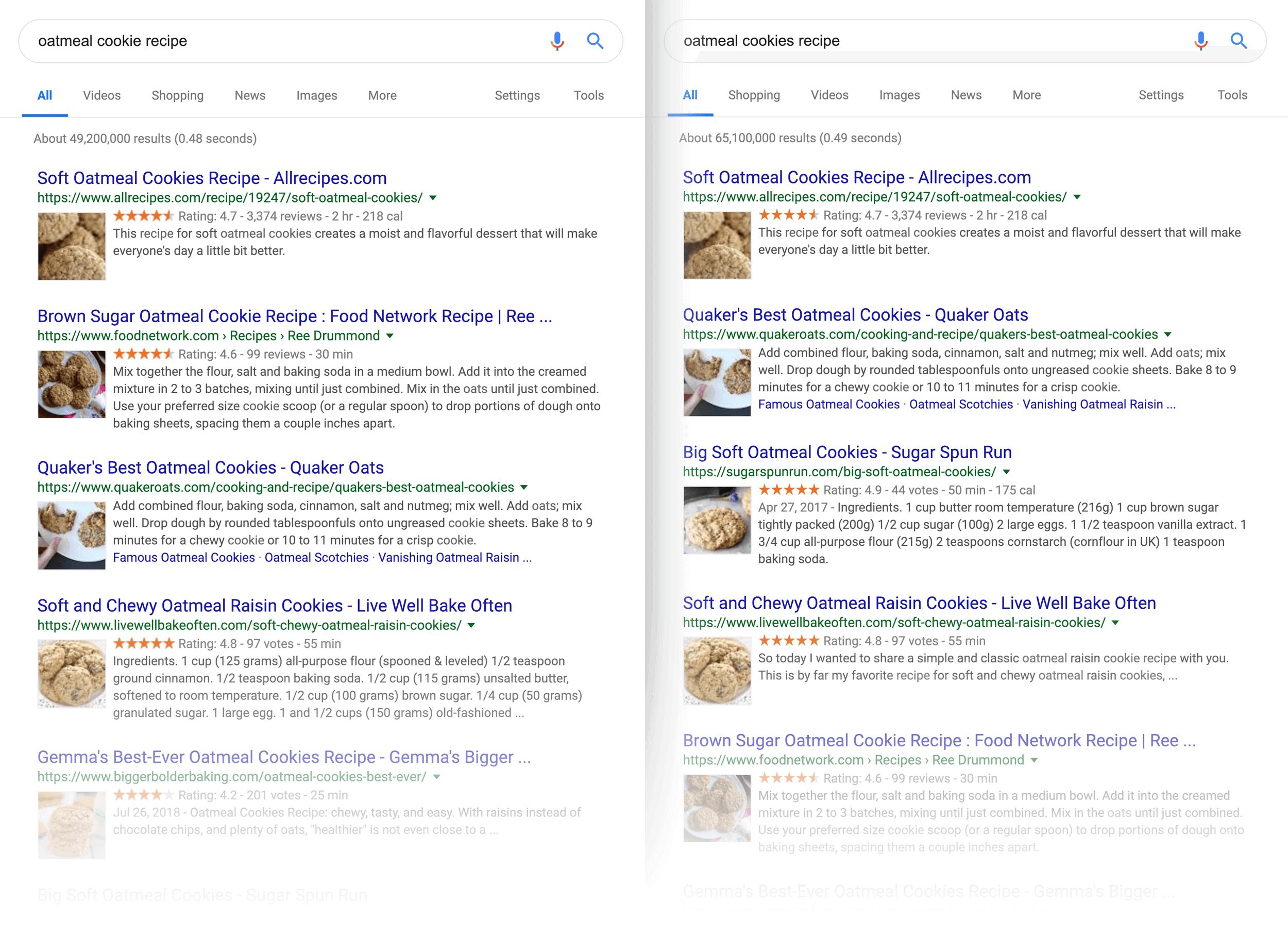 Similar search SERPs comparison