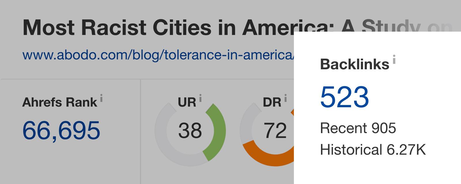 Tolerance in America