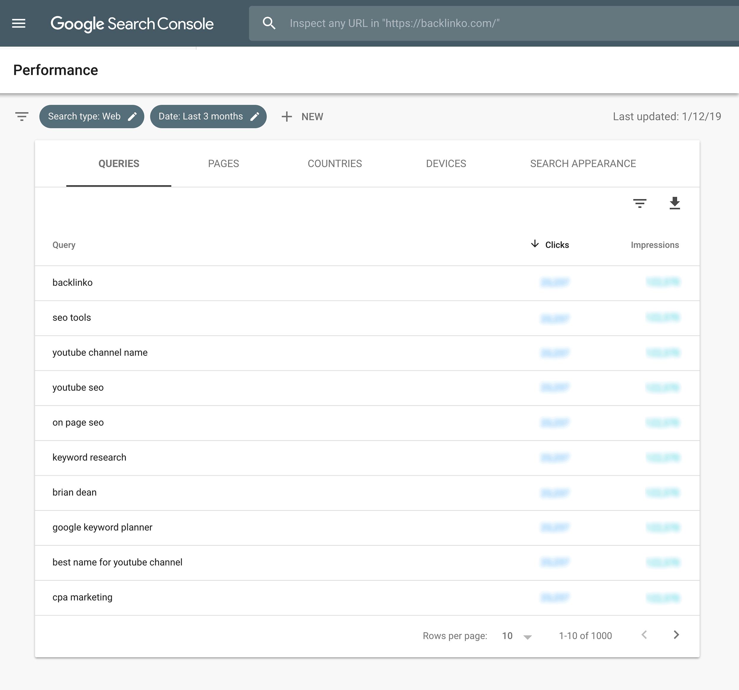 Using Google Search Console as a rank checker