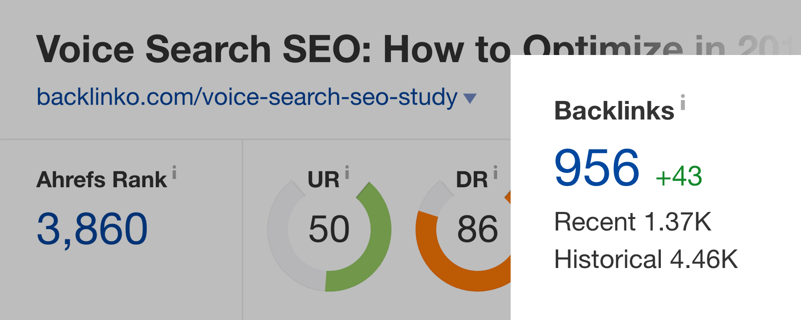 Voice Search – Backlinks