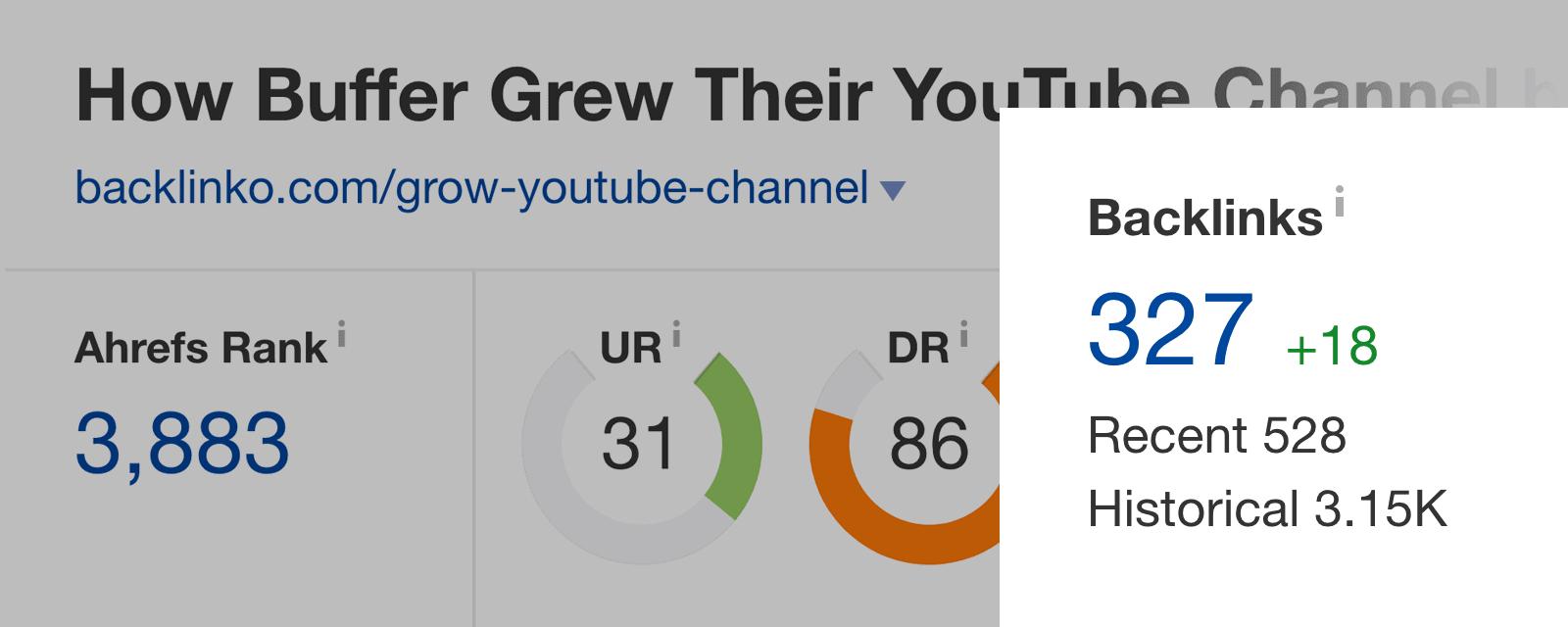 YouTube backlinks