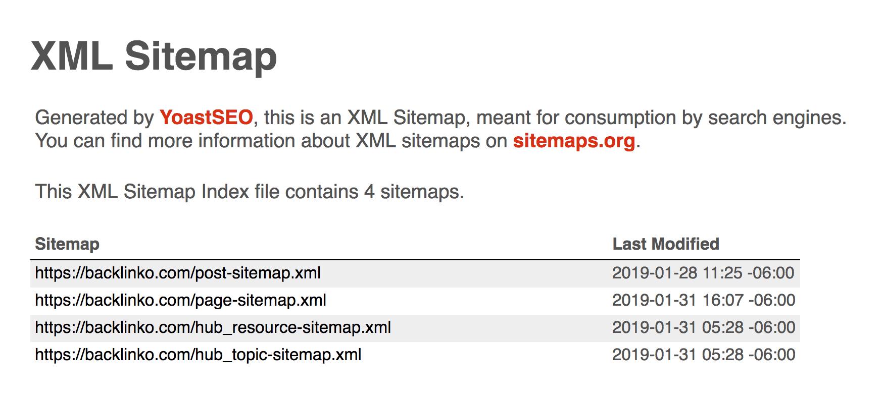 Backlinko XML sitemap