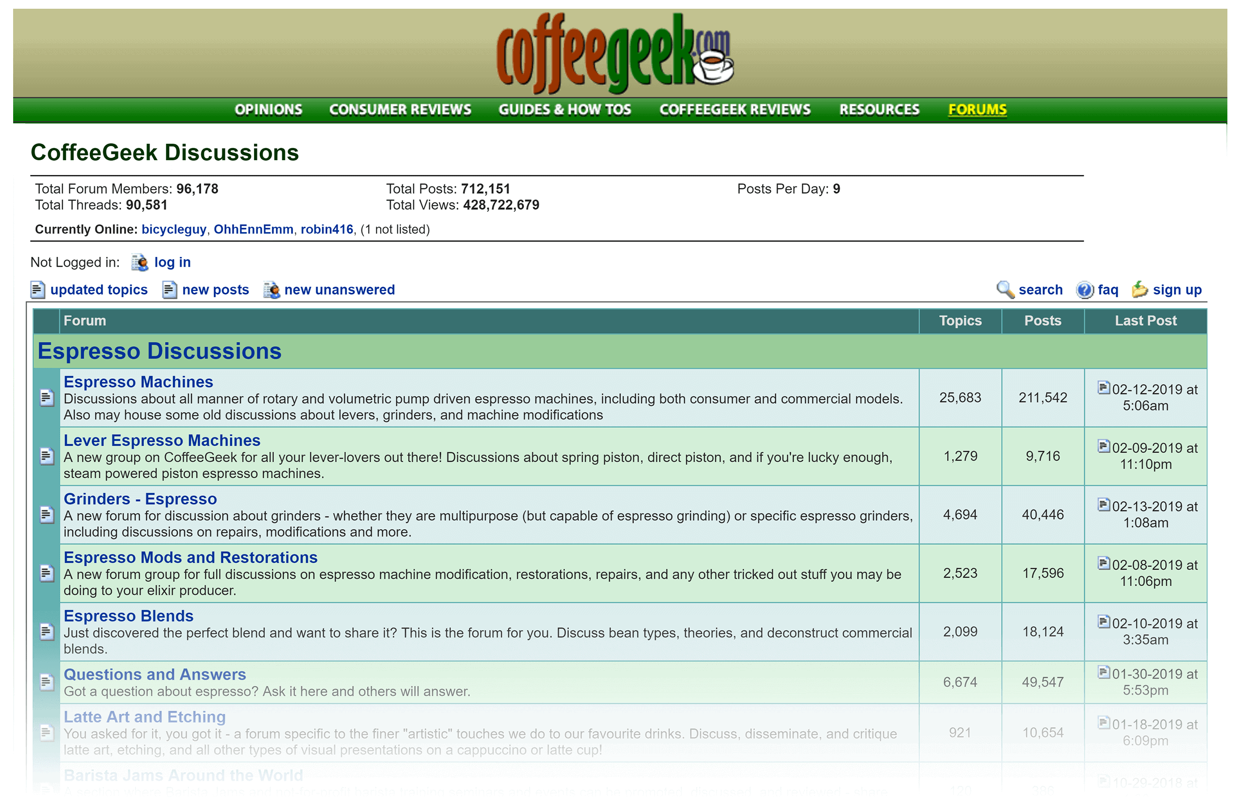 CoffeeGeek – Forums