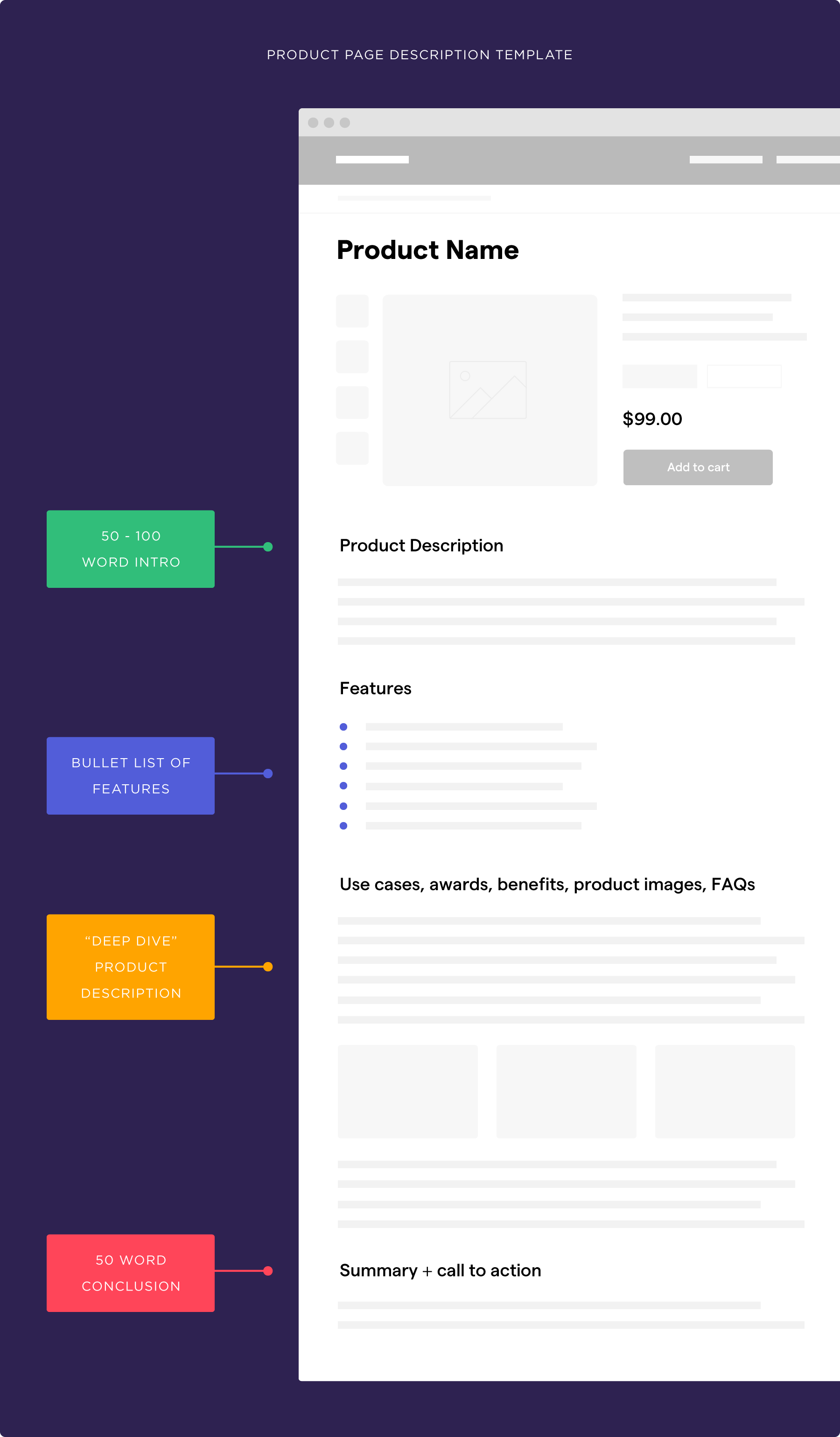 Example template for a product page description
