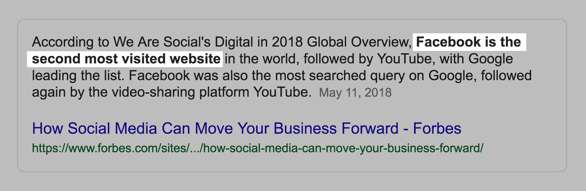 Facebook – Second most visited