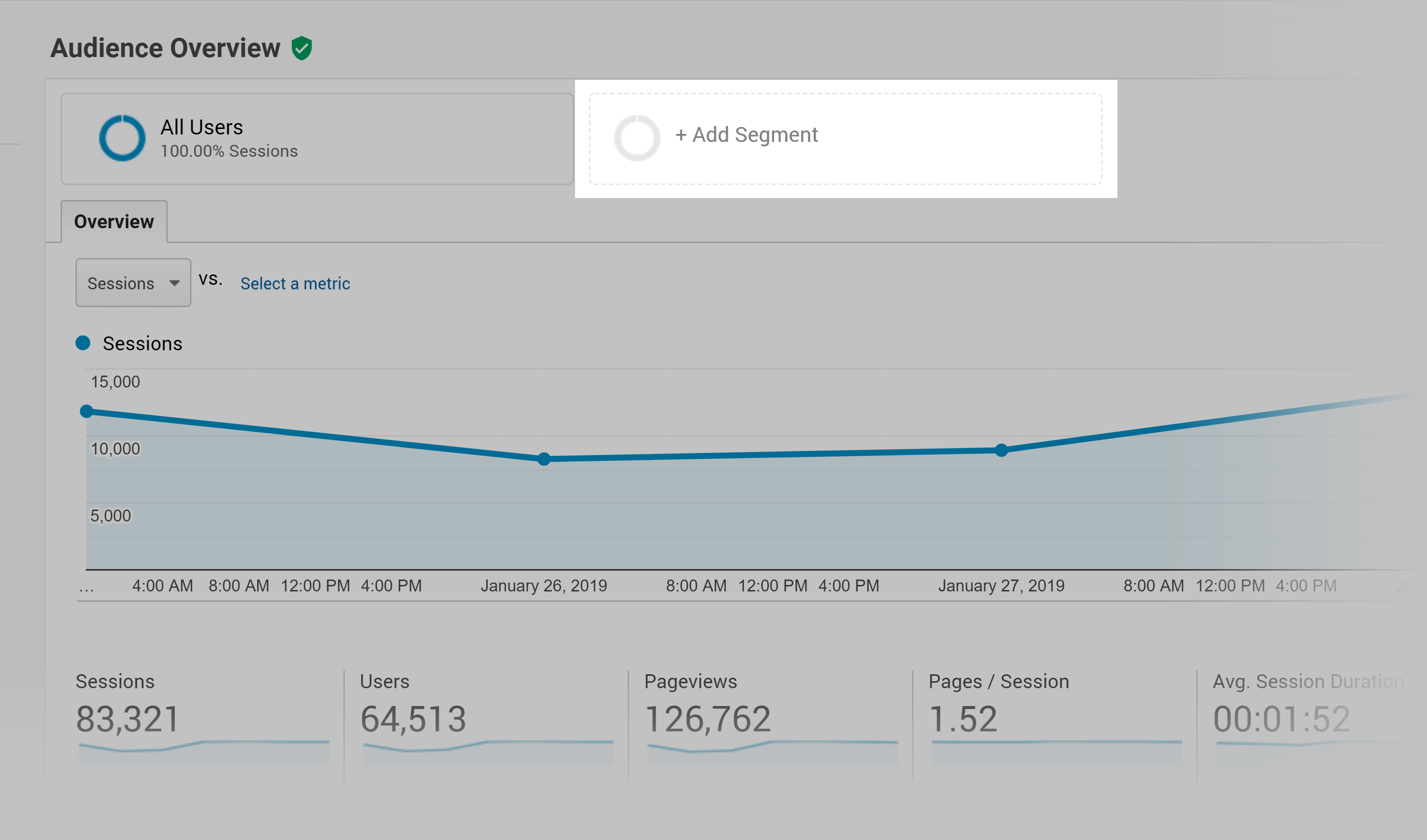 Google Analytics – Add segment