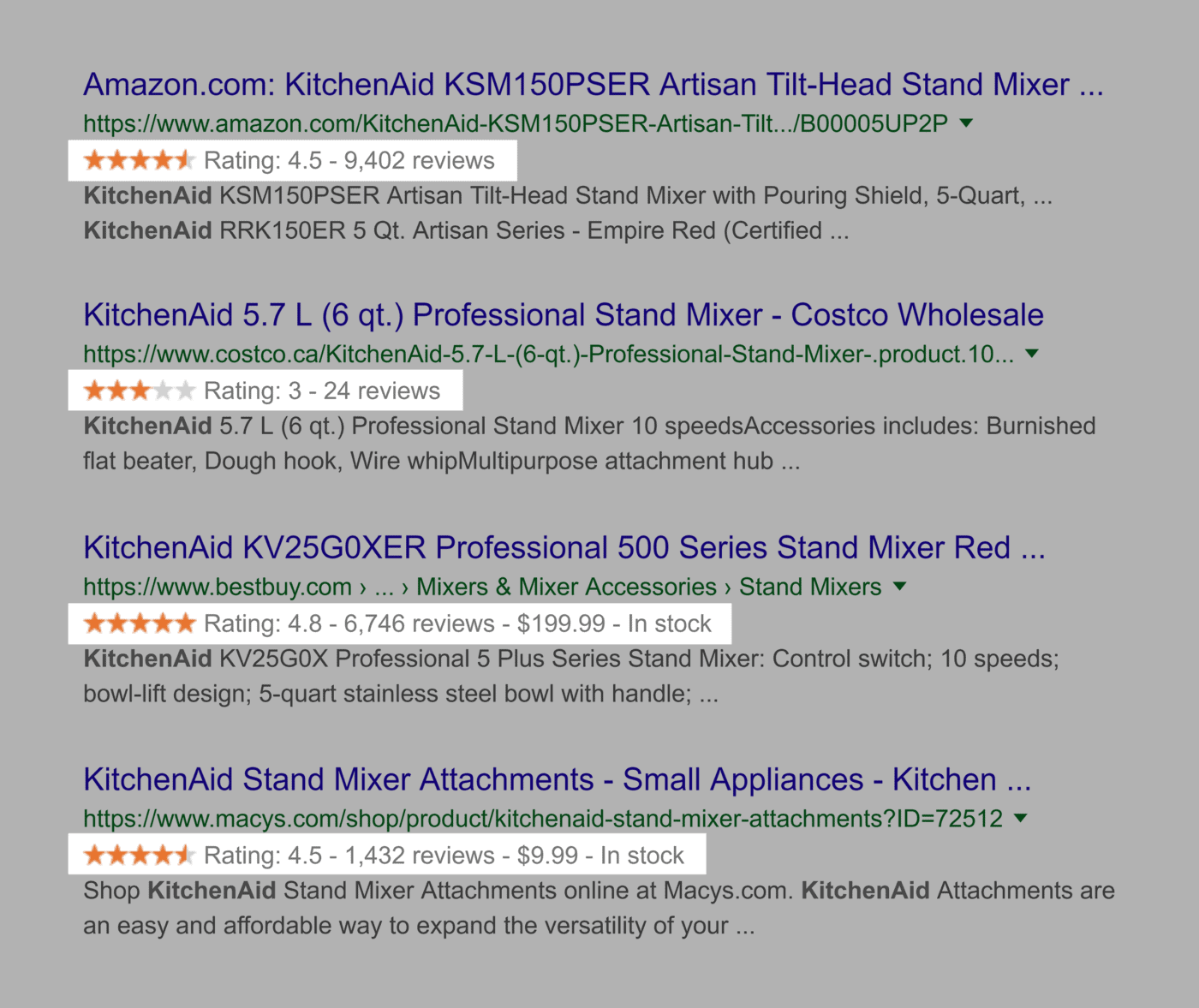 KitchenAid – Ratings