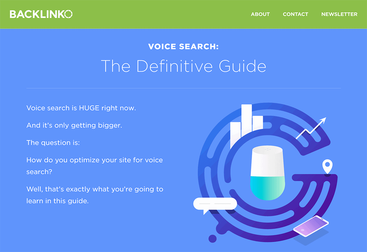Optimize for Voice Search – Post