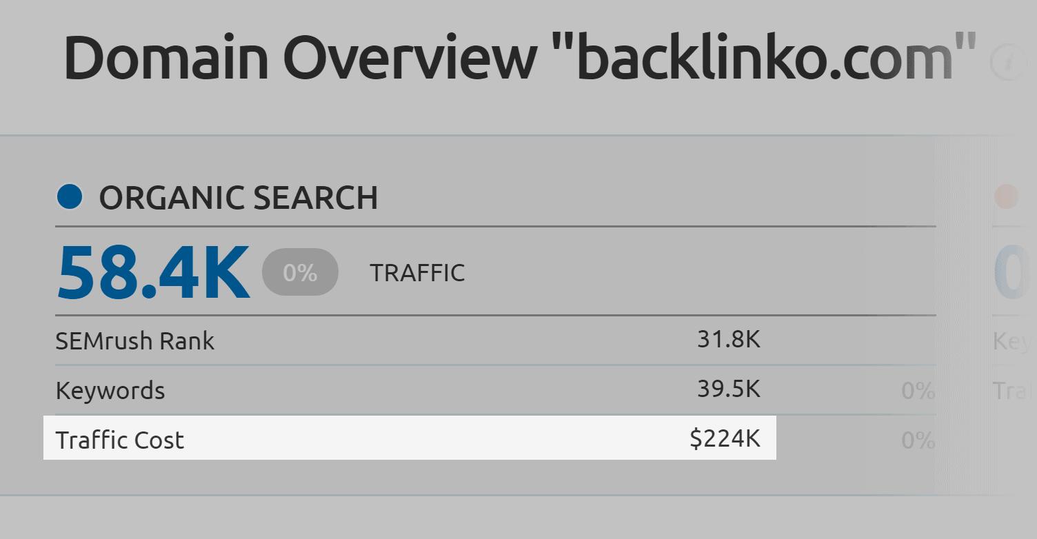 SEMRush – Traffic cost