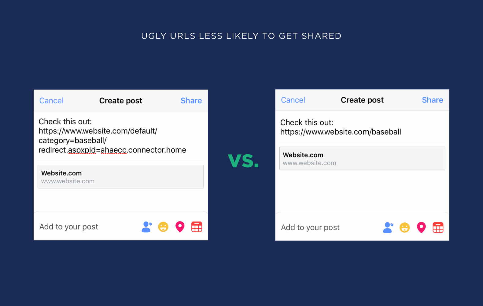Ugly URLs are less likely to get shared