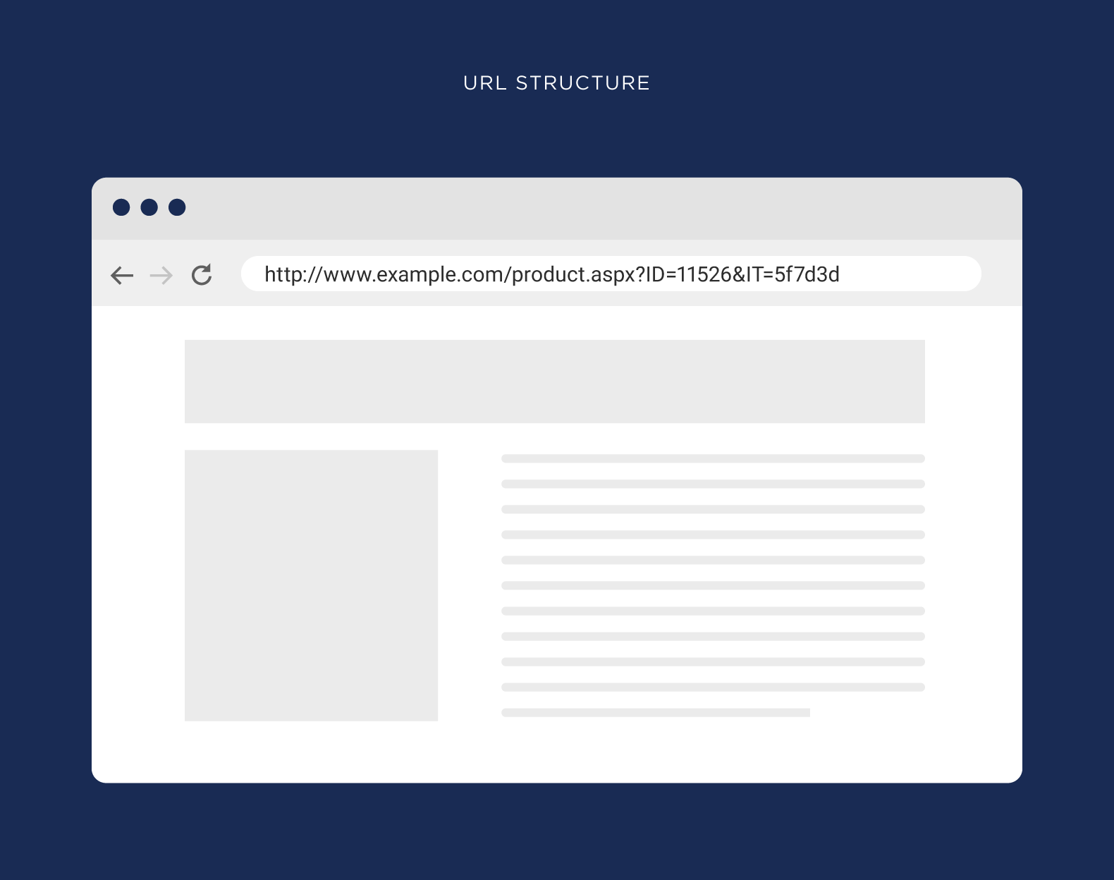 URL structure