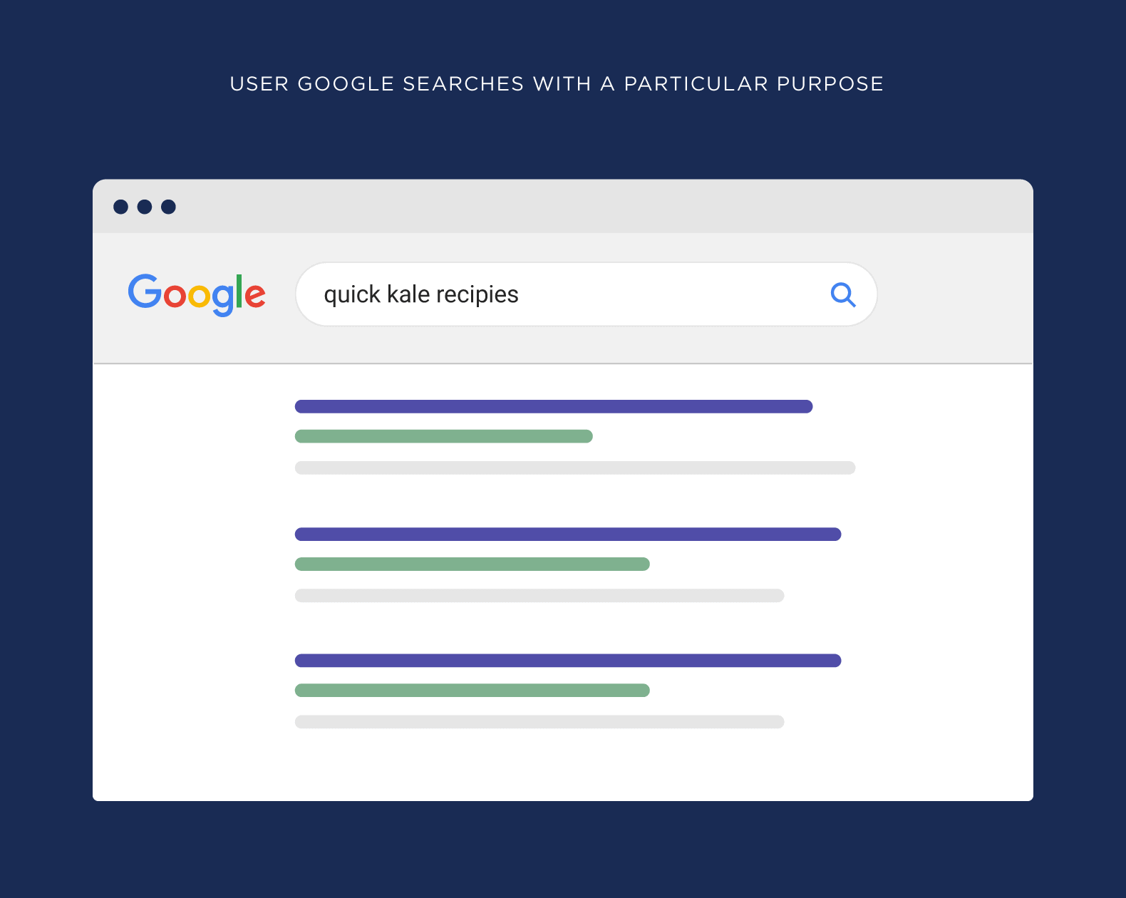 User Google searches with a particular purpose