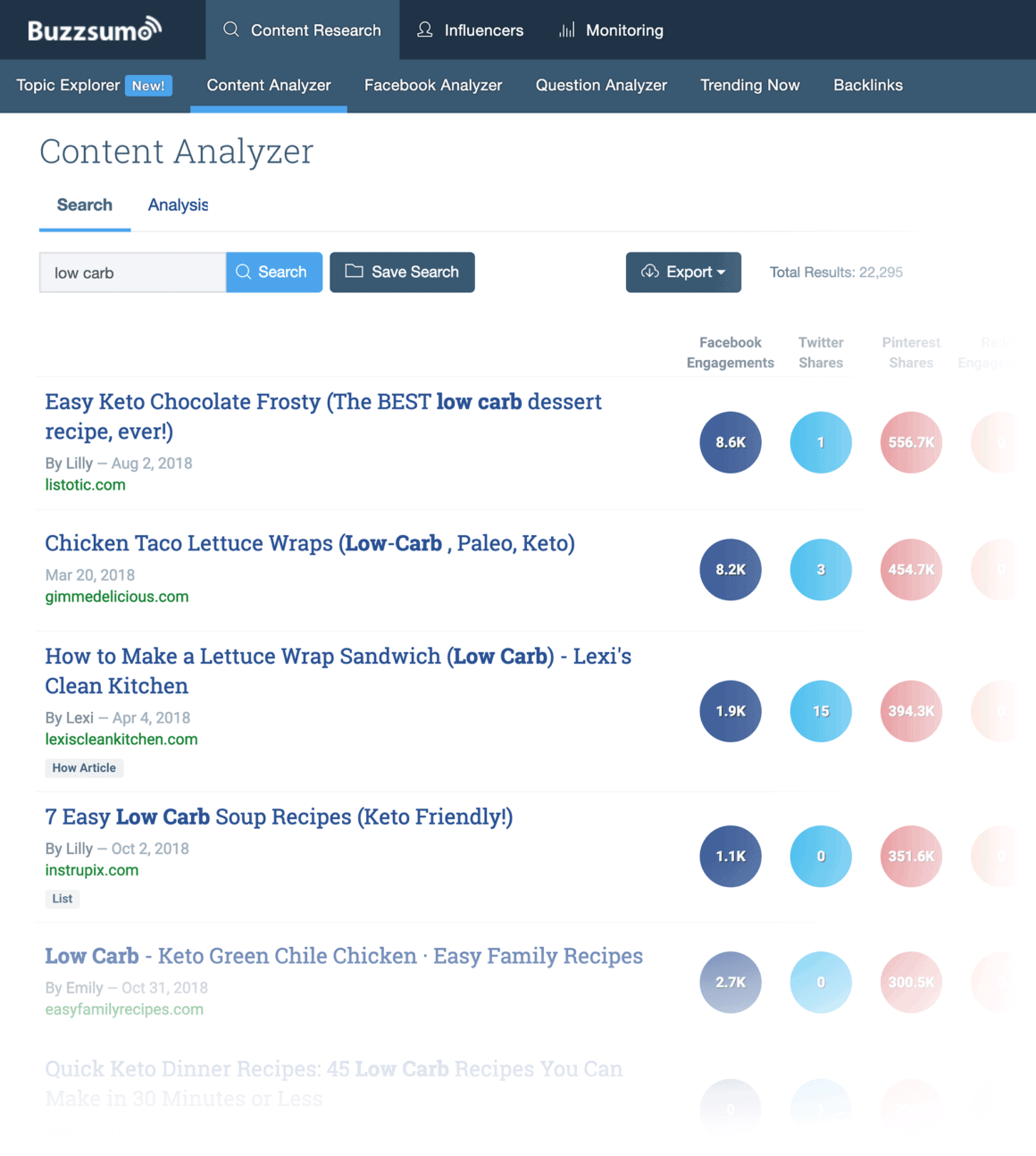 BuzzSumo as a content marketing tools by recurpost as best free social media scheduling tool