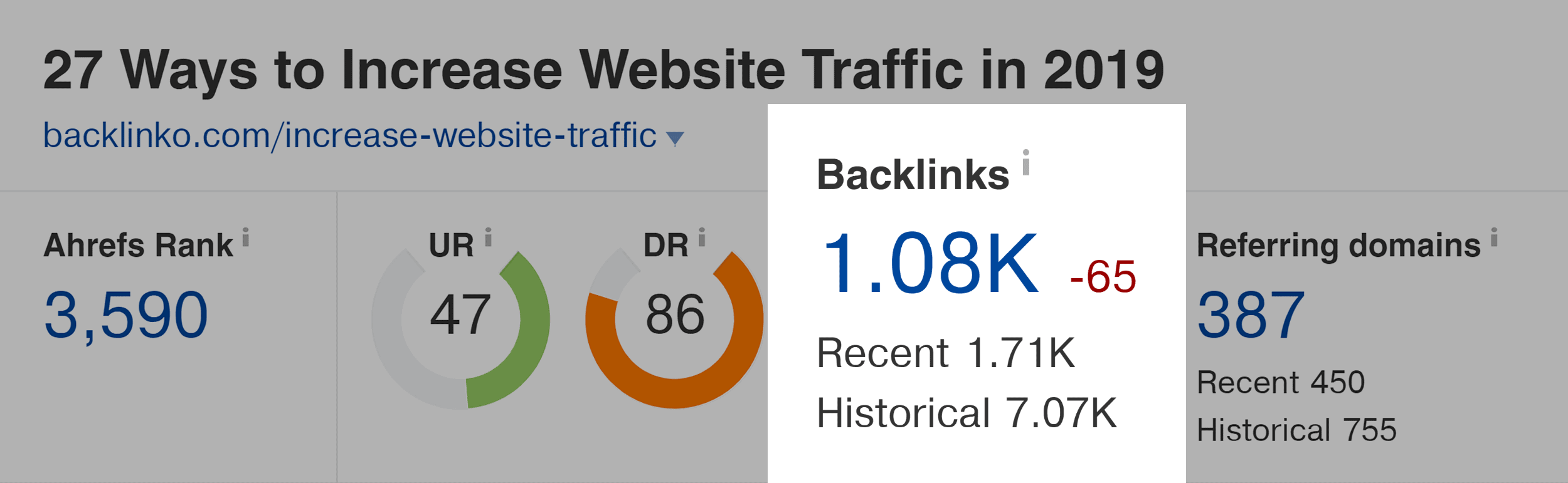 Increase Website Traffic – Backlinks
