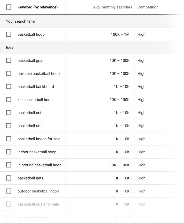 Keyword Planner – Ideas