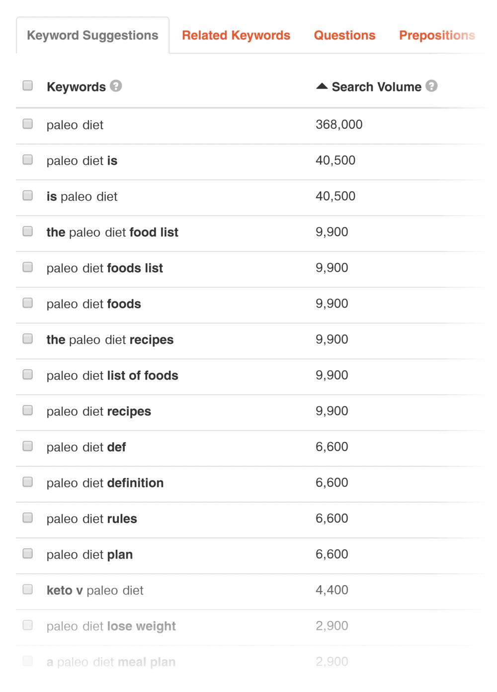 KeywordTool – Results