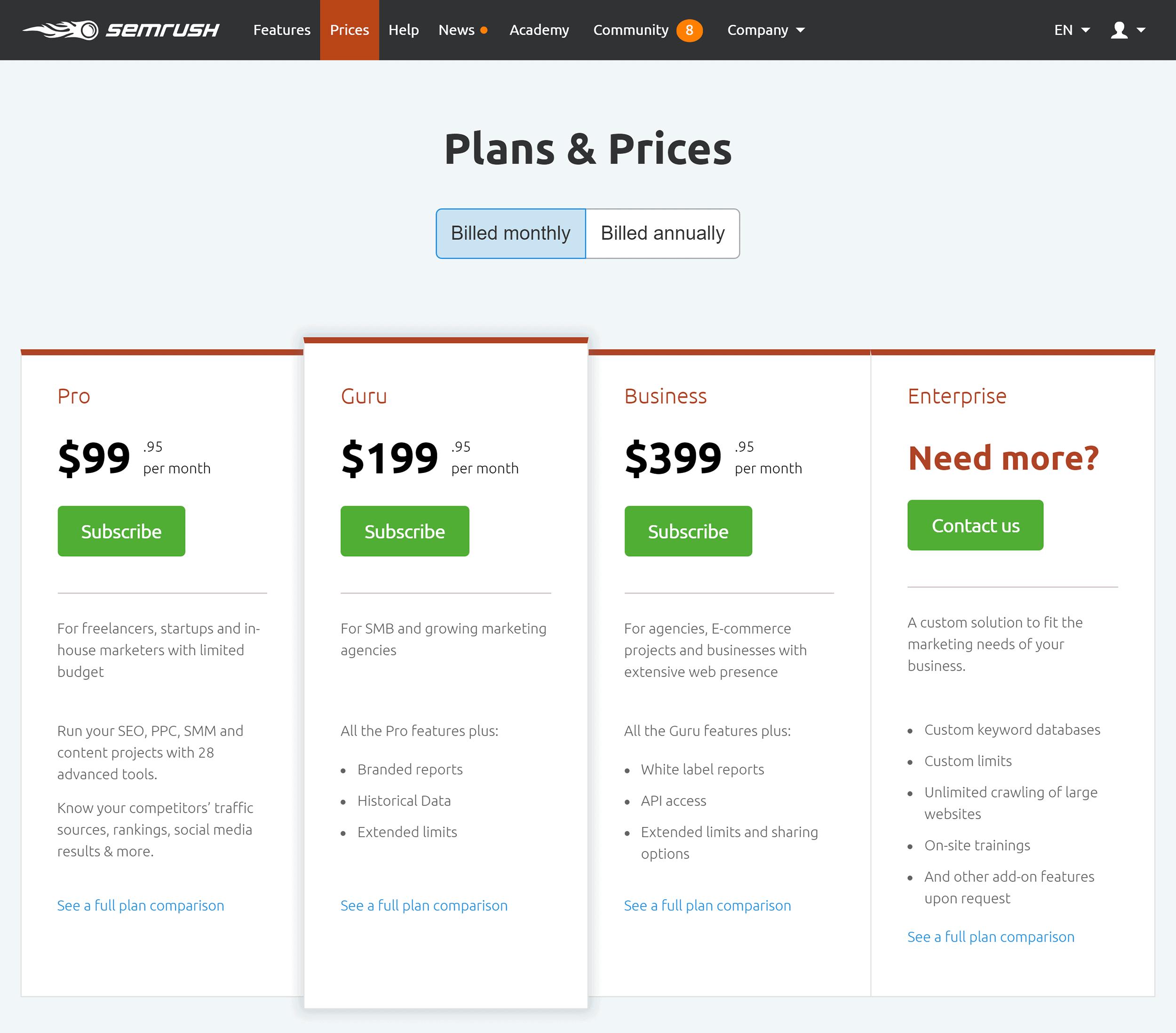 SEMrush – Pricing