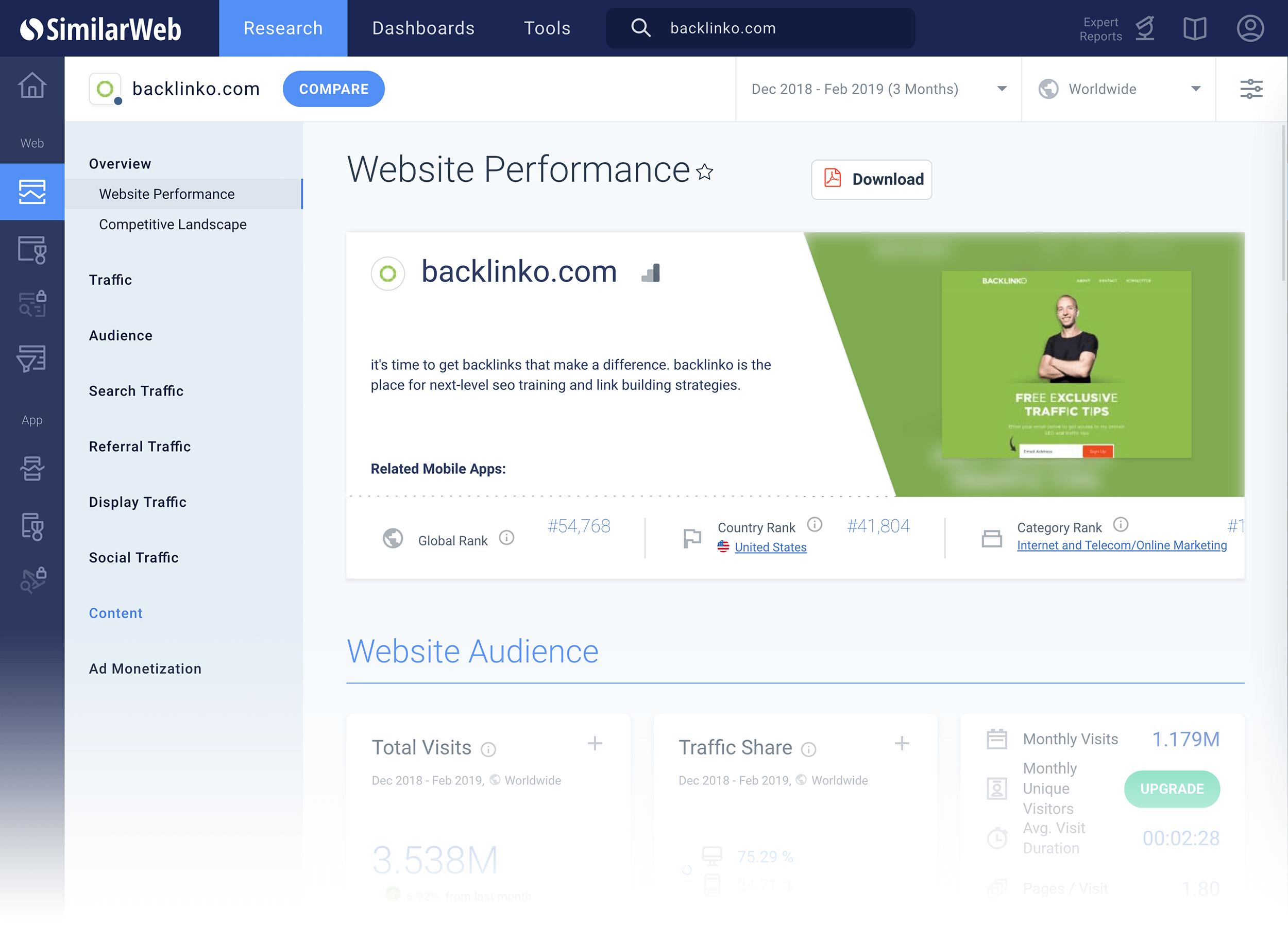 SimilarWeb – Backlinko
