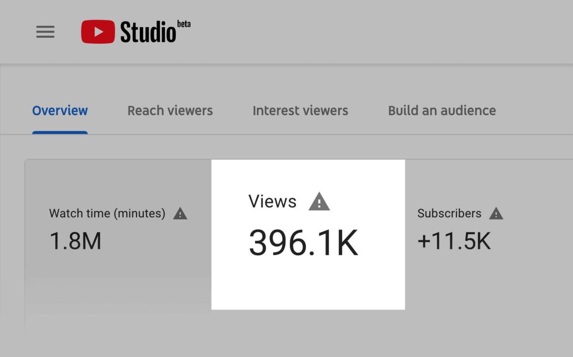 YouTube Studio – Page views
