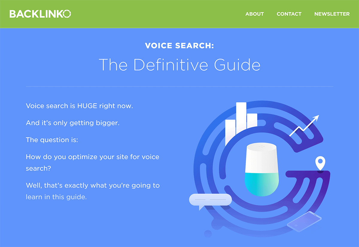 """Backlinko post """"Optimize for Voice Search"""""""