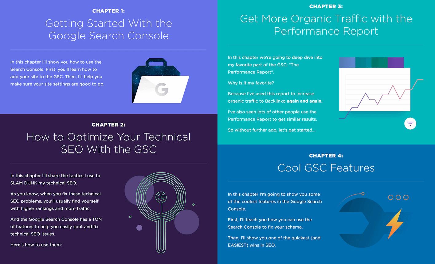 Google Search Console post – Custom design
