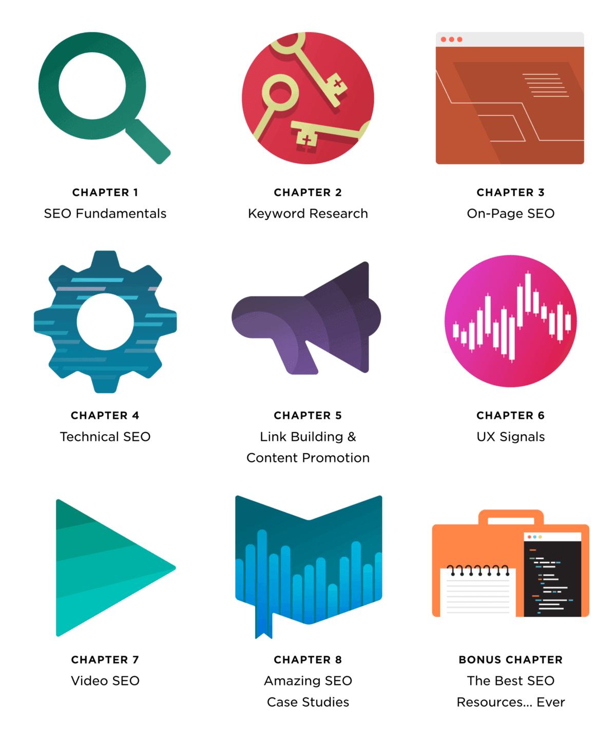 Learn SEO – List of tools