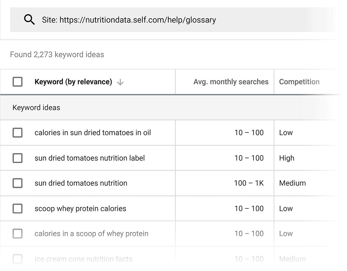 Mega list of keyword ideas from Keyword Planner