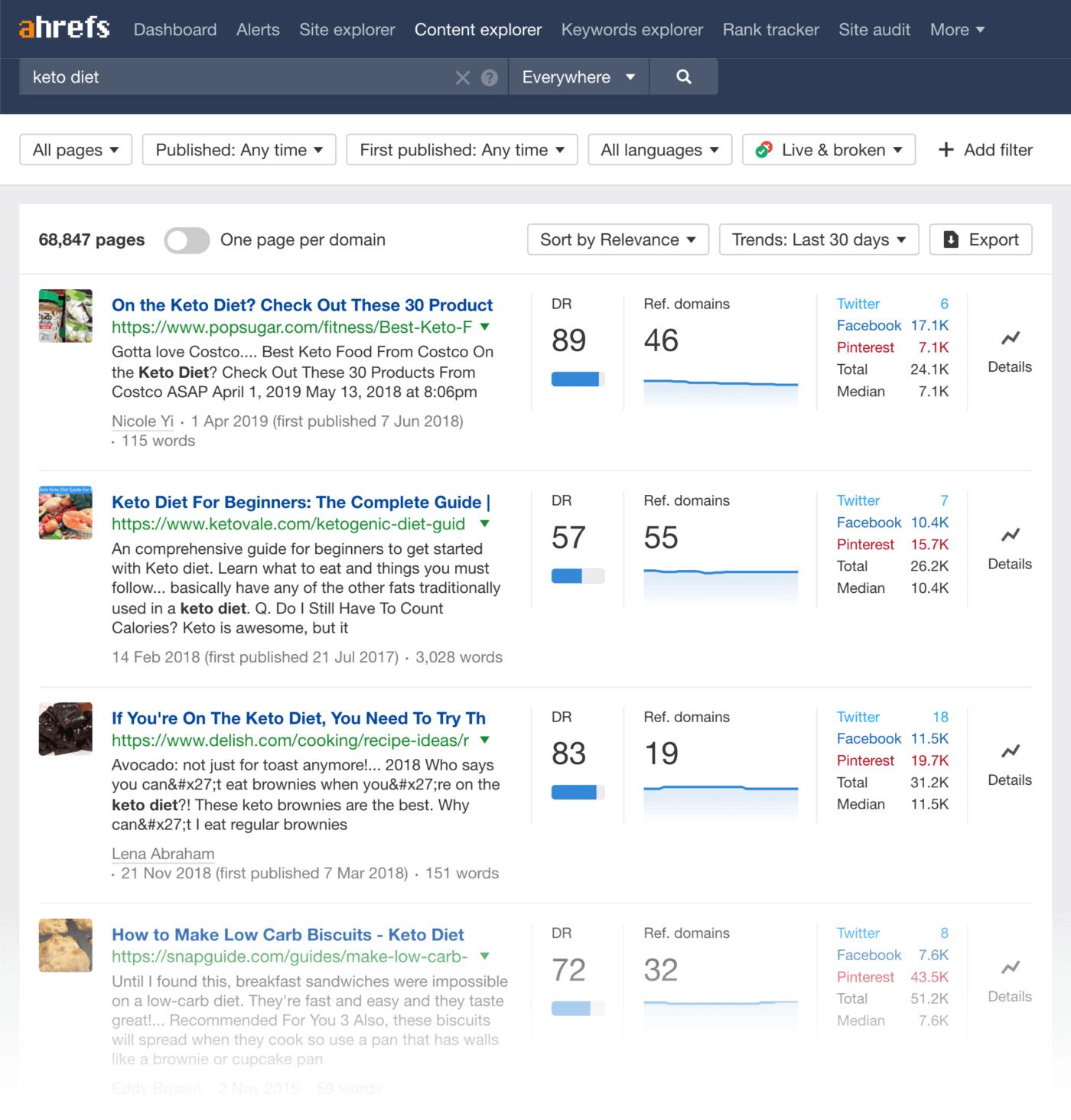 "Ahrefs' Content Explorer – ""keto diet"" results"