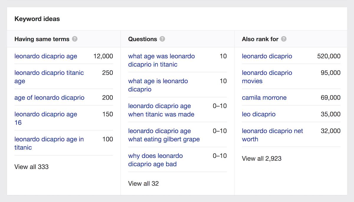 Ahrefs – Hundreds of keywords