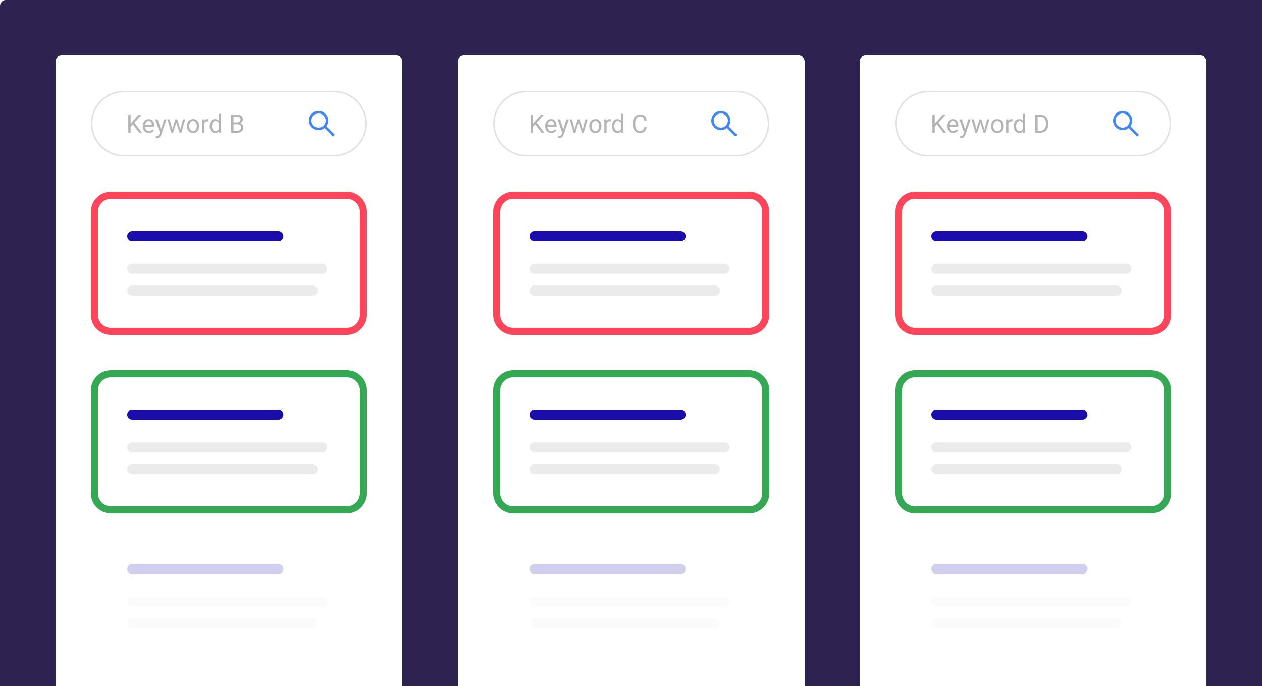 Keyword B, Keyword C and Keyword D