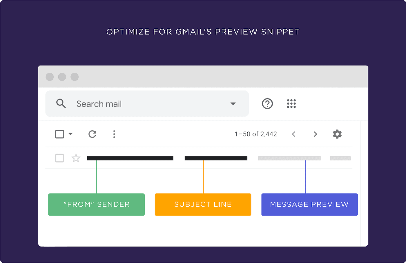 Optimize for Gmail's preview snippet