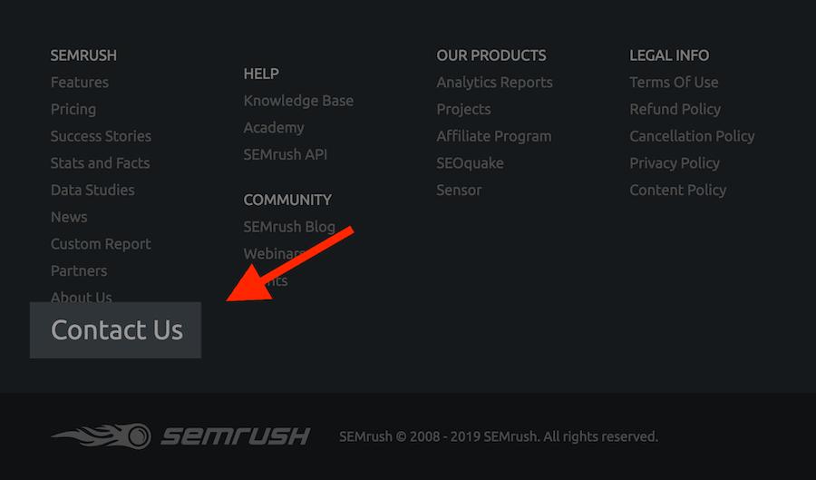 SEMrush – Footer links