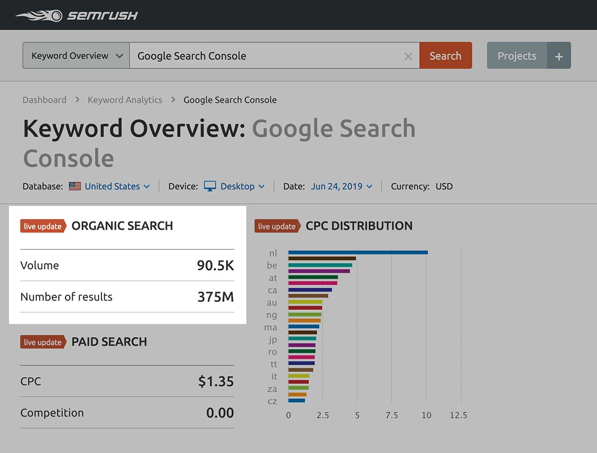 """SEMrush – """"Google Search Console"""" results"""