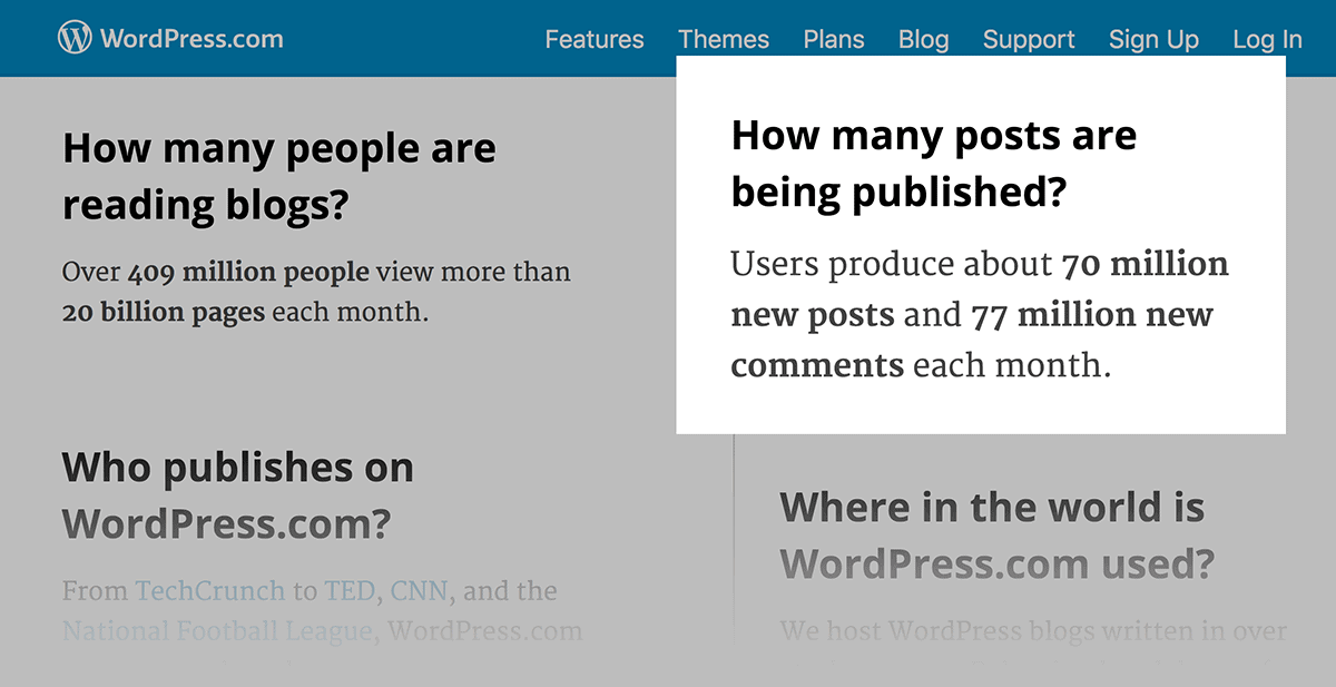 WordPress – Monthly blog posts