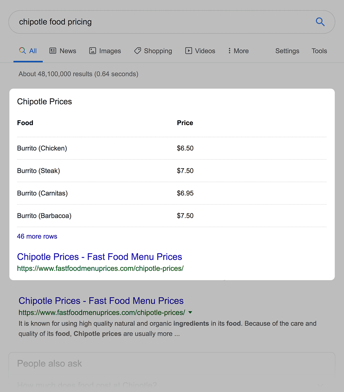Chipotle Prices Table Featured Snippet example